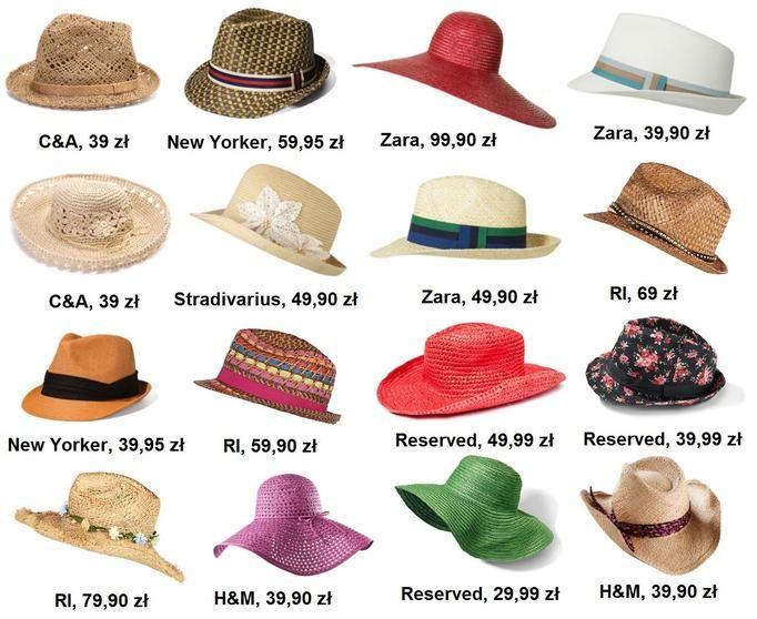 kapelusz na lato