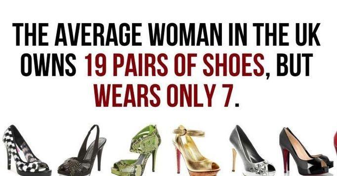 ciekawostki o kobietach