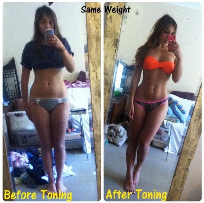 Transformacja ciała