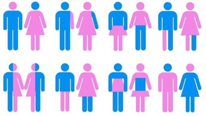 Zasady randkowania z osobami tej samej płci
