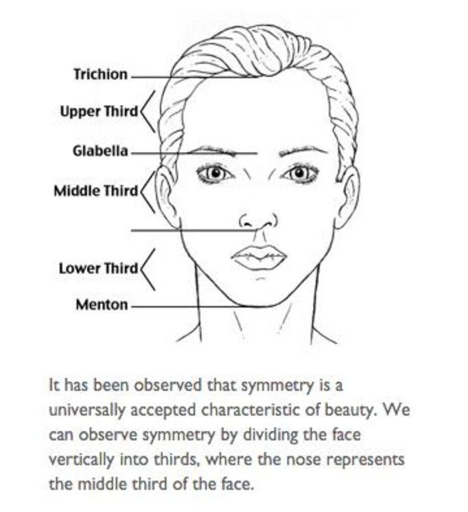 idealny nos