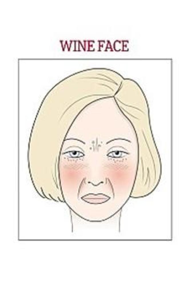 typy twarzy