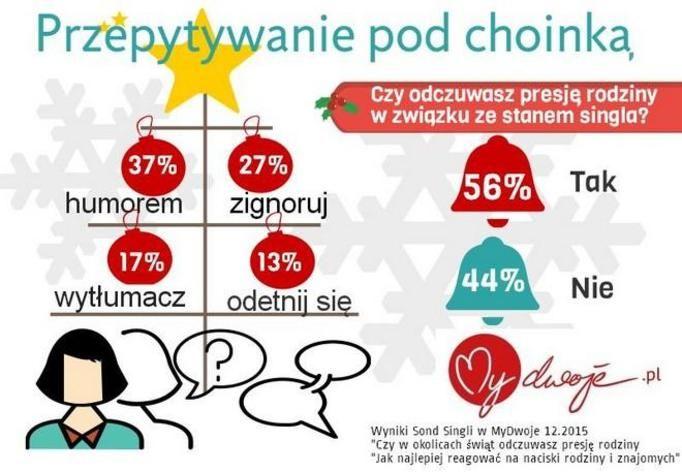 www.mydwoje.pl