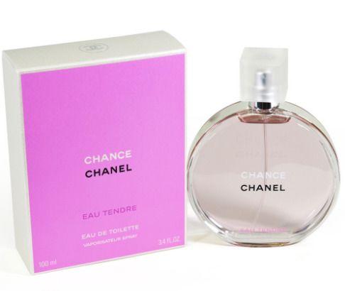 najpopularniejsze perfumy