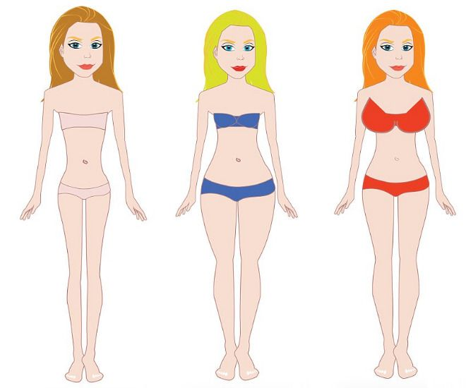 typy figury