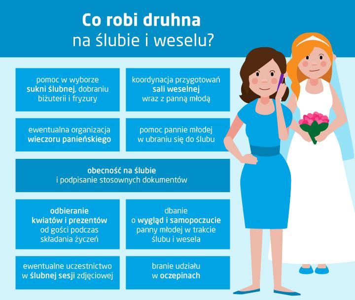 Co robi druhna na ślubie i weselu
