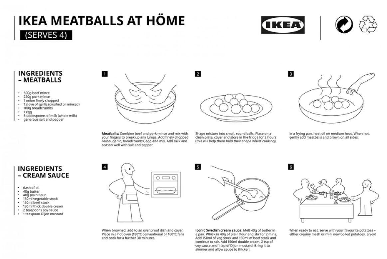 Ikea zdradza przepis na szwedzkie klopsiki Kottbullar