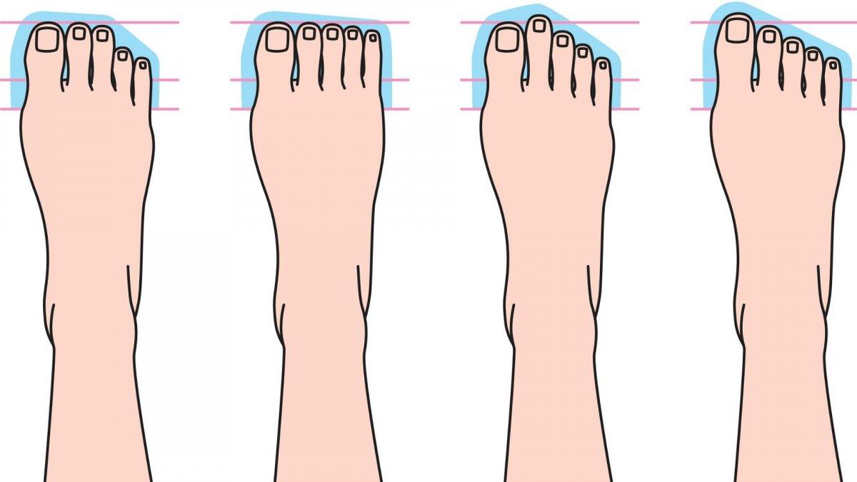 kształty stóp